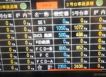 材料の自動計量(2)